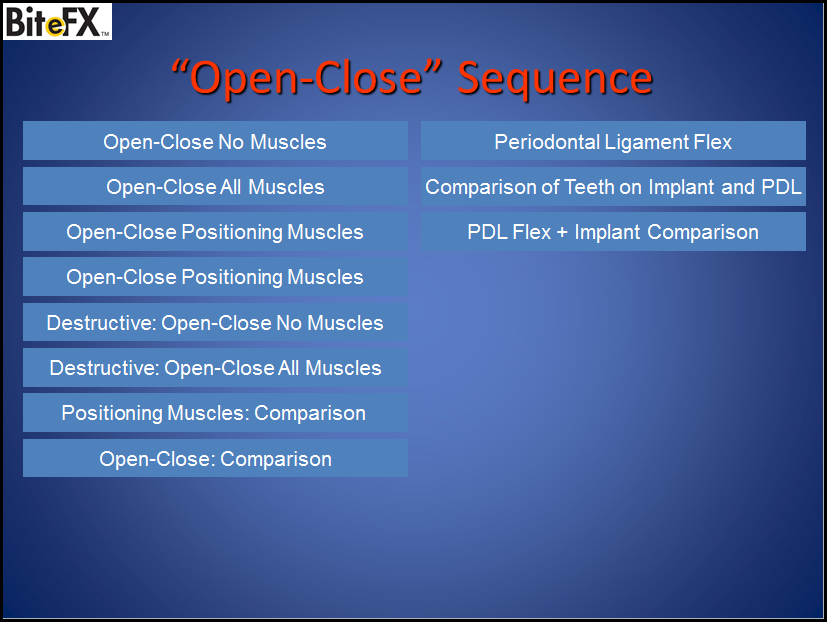 Open Close Action Button Slide