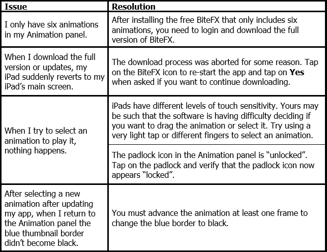 Troubleshooting Table.png